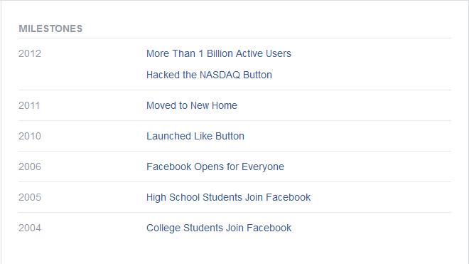 Facebook Milestone
