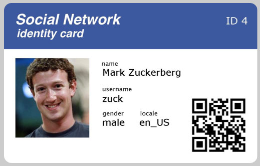 Mark Zuckerberg Facebook Identity Card